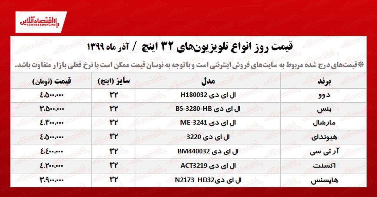 تلویزیون۳۲اینچ چند؟ +جدول