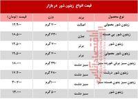 قیمت انواع زیتون شور در بازار چند؟ +جدول