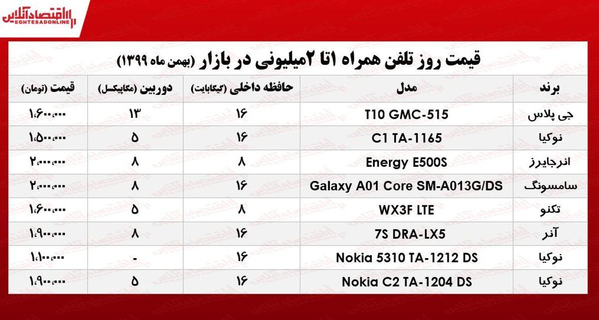 قیمت گوشی (محدوده ۲میلیون)/ ۲۶بهمن ۹۹