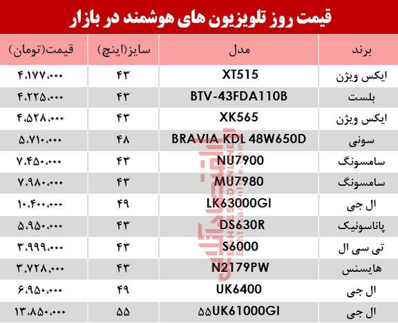 نرخ انواع تلویزیونهای هوشمند در بازار؟ +جدول