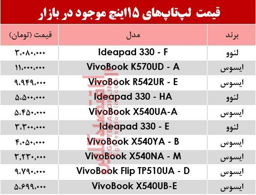 نرخ لپ تاپ ۱5اینچ در بازار تهران؟ +جدول