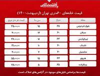 یک خانه ۶٠متری در تهران چند؟