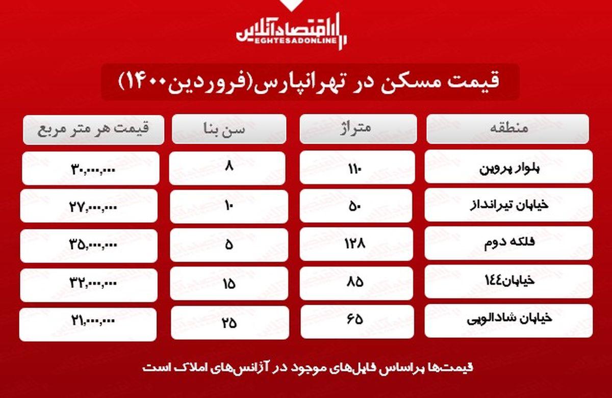 قیمت خانه در تهرانپارس؟