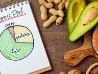 کاهش علائم افسردگی با رژیم غذایی مناسب