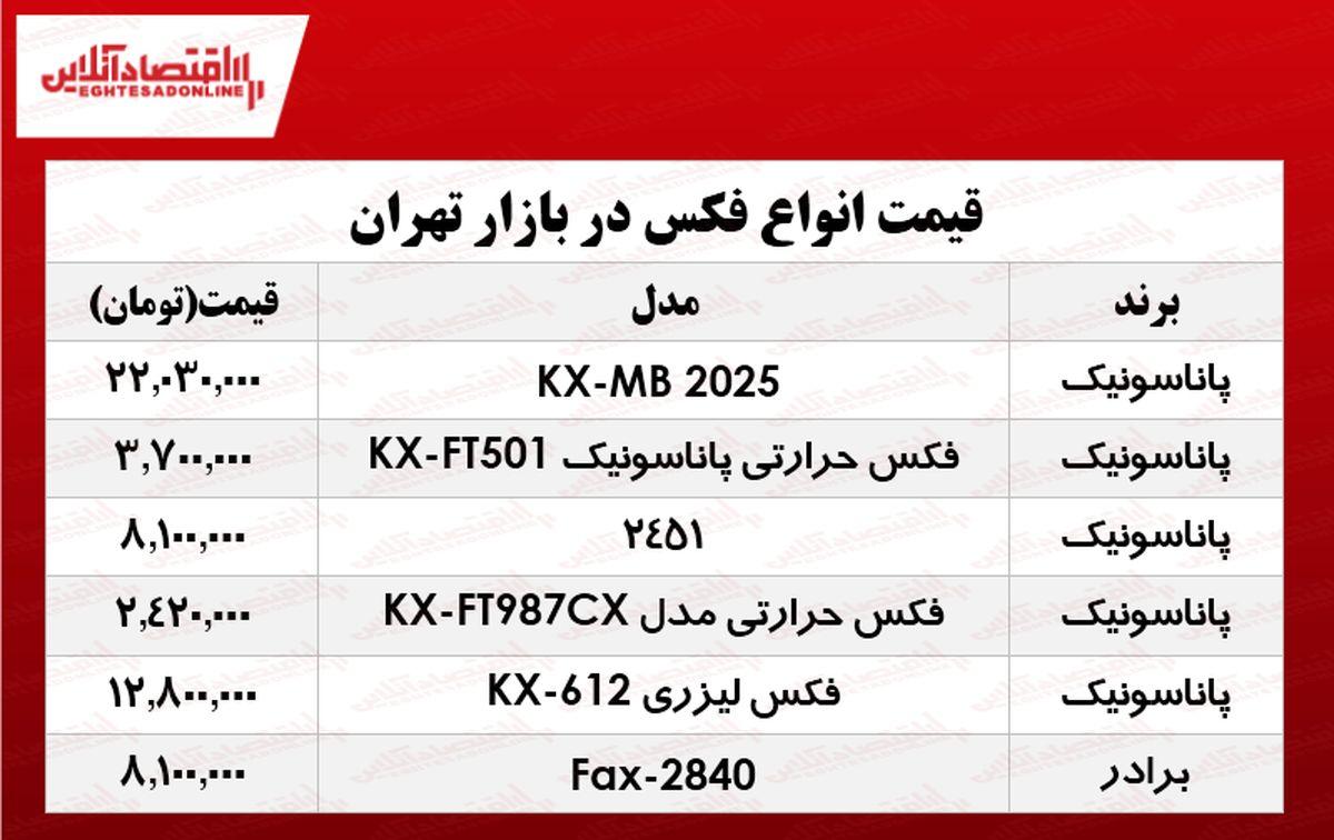 قیمت انواع فکس در بازار تهران؟ +جدول