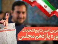 انتخابات ۲۹فروردین احتمالا به شهریور99 موکول میشود