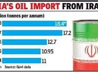 هند تمدید معافیتش را در خرید نفت از ایران دنبال میکند