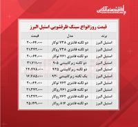 سینک ظرفشویی استیل البرز چند؟ + جدول