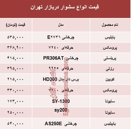 قیمت انواع سشوار در بازار تهران چند؟ +جدول