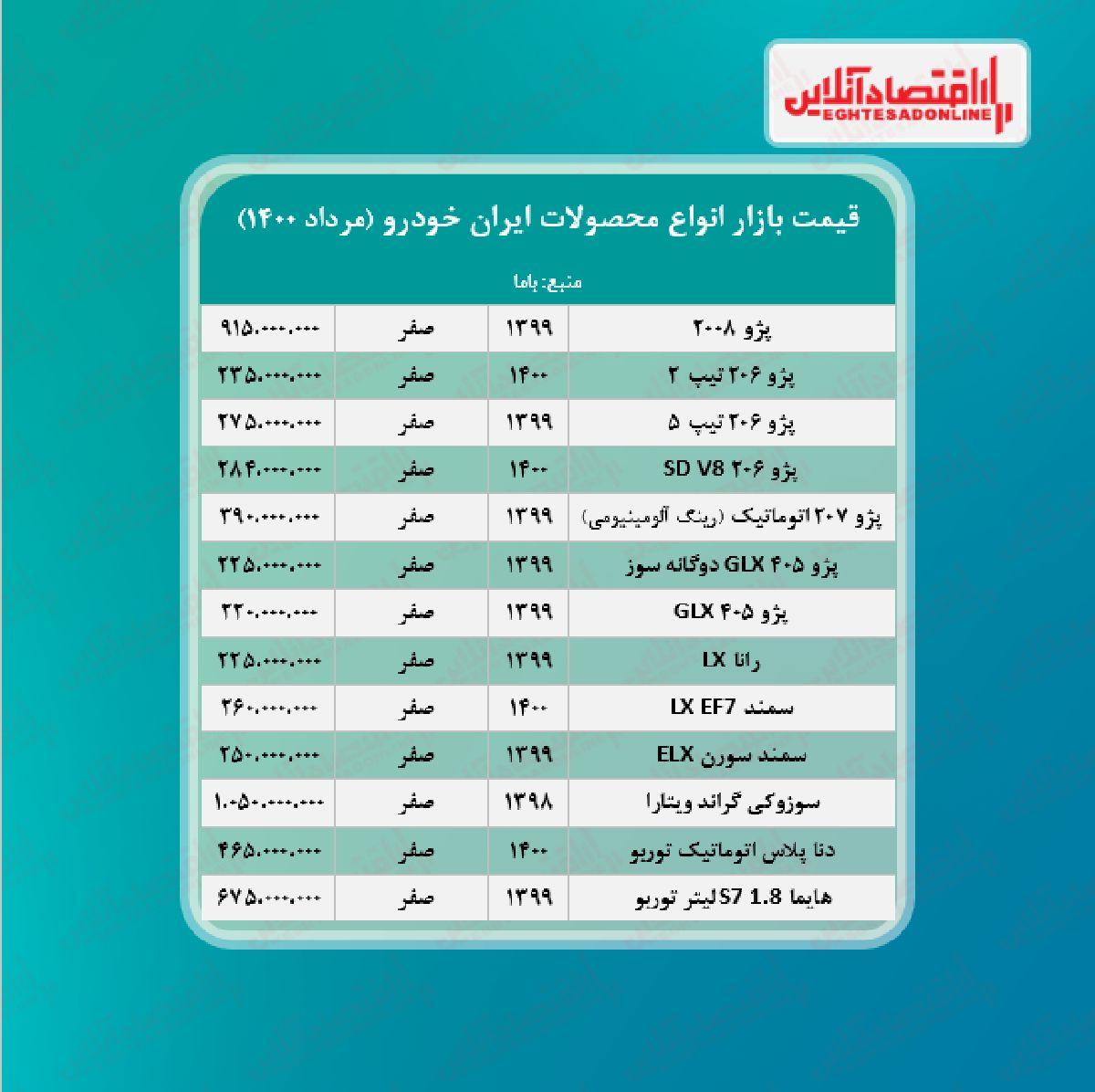 قیمت محصولات ایران خودرو امروز ۱۴۰۰/۵/۱۴