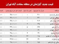 قیمت آپارتمان در سعادت آباد تهران +جدول