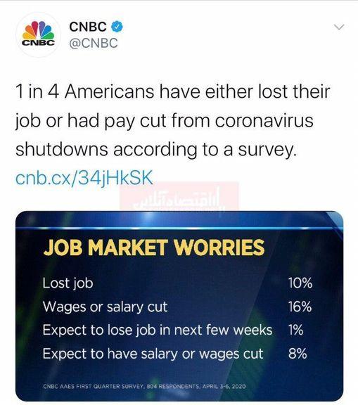 نگرانیهای بازار کار در آمریکا