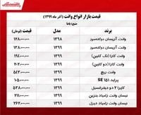 قیمت کاپرا در بازار تهران +جدول