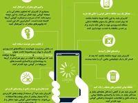 ۶ نکته برای افزایش سرعت گوشیهای اندرویدی +اینفوگرافیک