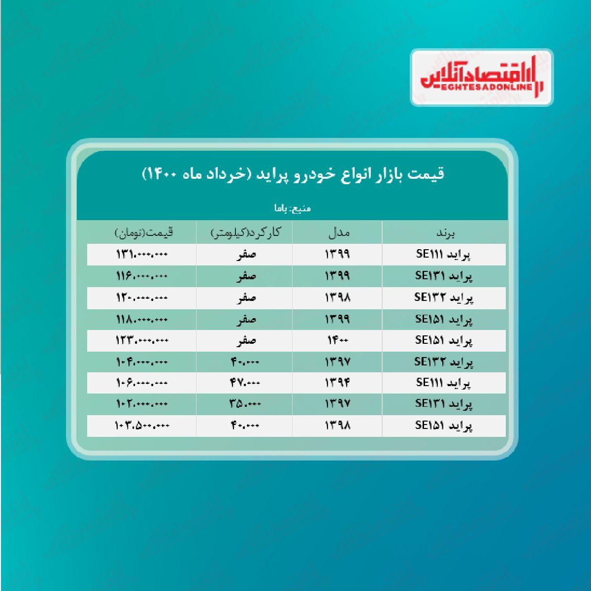 قیمت پراید امروز شانزدهم خرداد + جدول