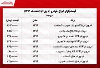 قیمت خودرو ام وی ام در بازار تهران +جدول