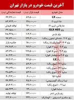 آخرین قیمت خودرو بعد از افزایش نرخ بنزین +جدول