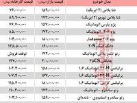 خودروهای 150 تا 200میلیونی بازار تهران +جدول