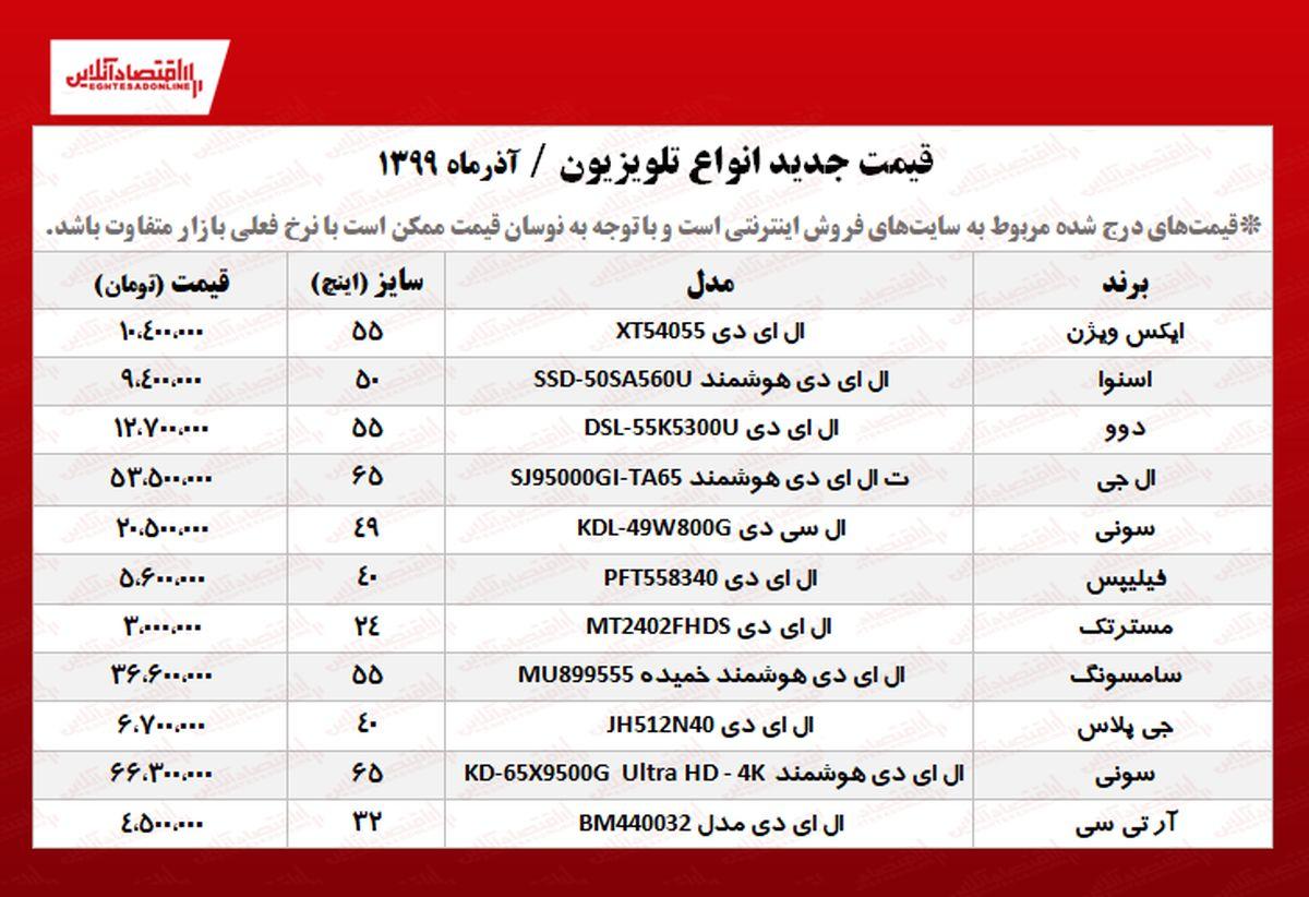 تلویزیون چند؟ +جدول