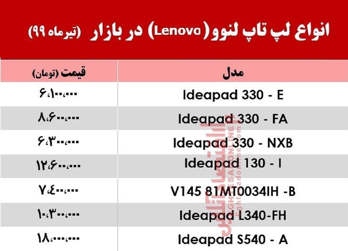 با چه قیمتی میتوان لپ تاپ لنوو خرید؟ +جدول