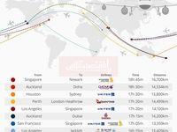 طولانیترین پروازهای بدون توقف جهان کدامند؟