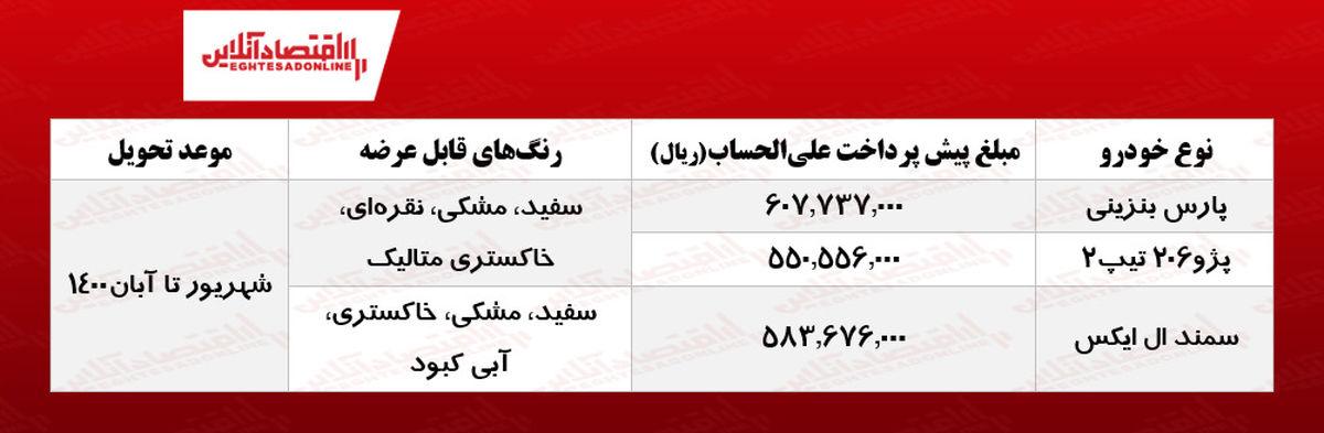 ثبت نام ایران خودرو (فروش فوق العاده ۳ محصول)