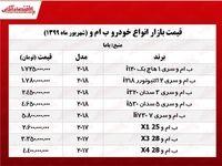 قیمت ب ام و سری ۷ +جدول