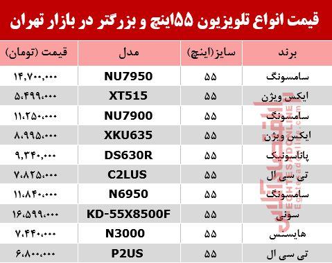 قیمت انواع تلویزیون 55اینچ و بزرگتر دربازار تهران؟ +جدول
