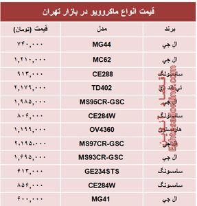 قیمت انواع ماکروویو در بازار تهران؟ +جدول