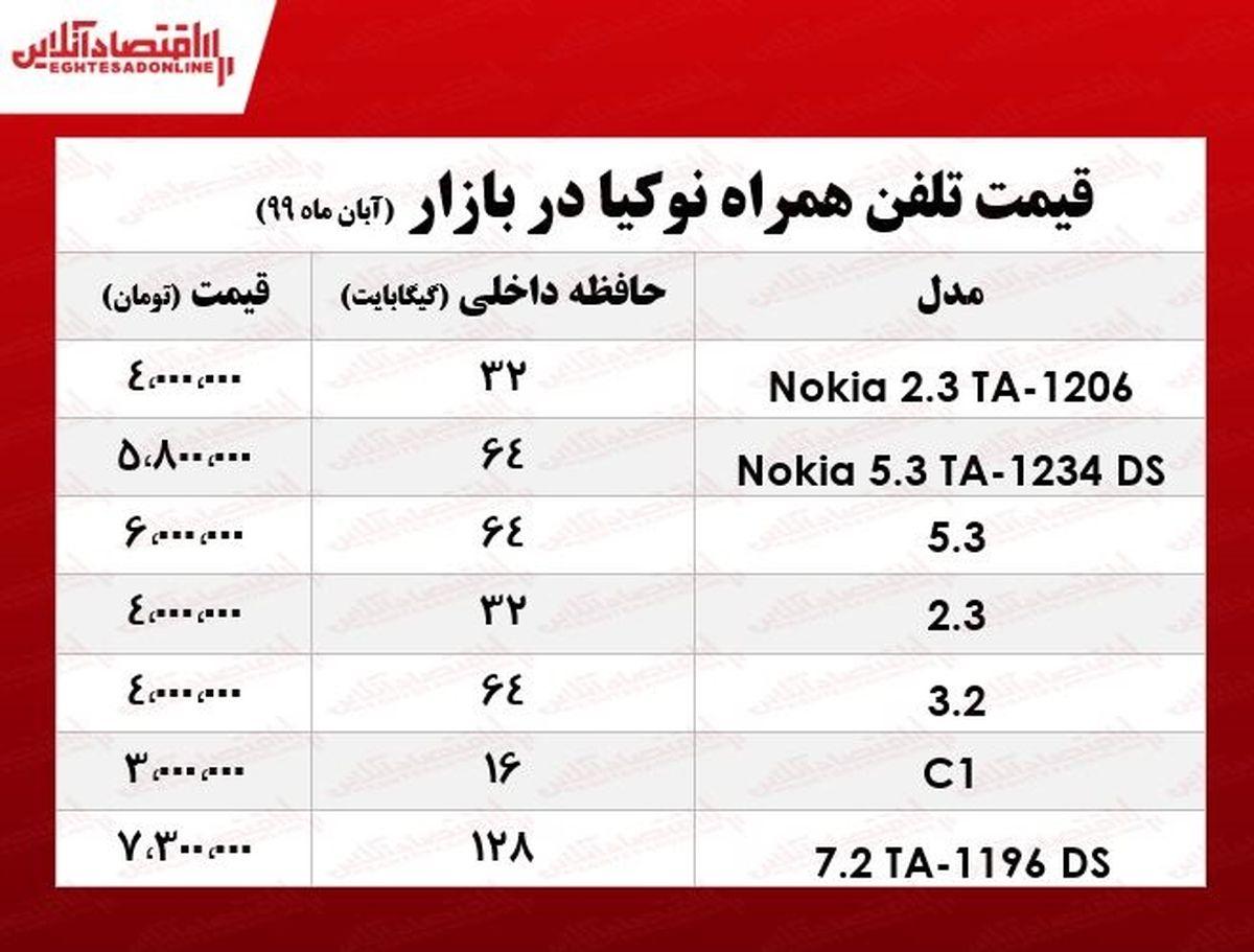 موبایل نوکیا چند؟  +جدول