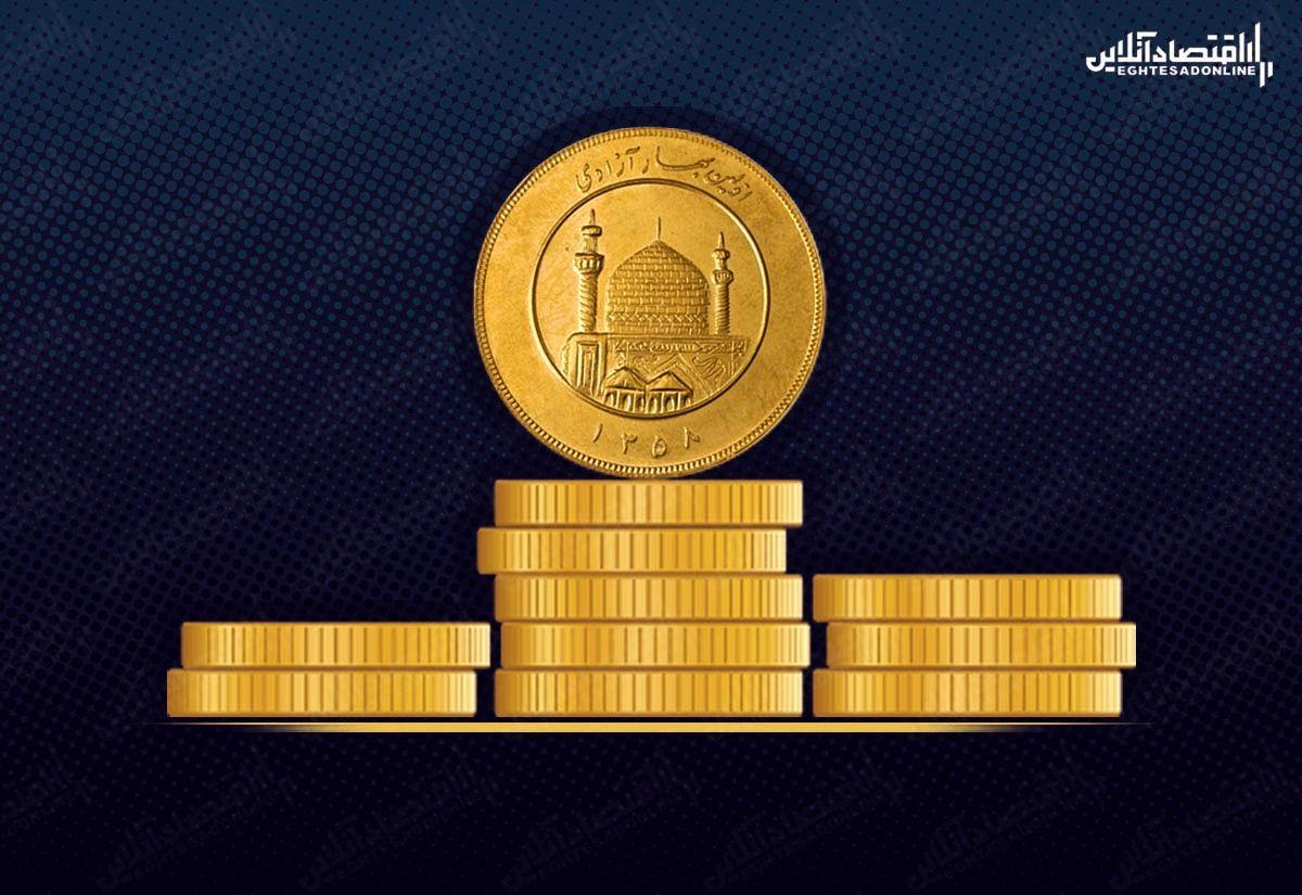 سکه در مرز ۱۱میلیون تومان! (۱۳۹۹/۴/۲۵)
