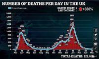 تزریق دوز اول واکسن آسترازنکا ۸۰ درصد مرگ ناشی از کرونا را کاهش میدهد