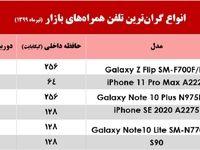 گرانترین موبایلهای بازار چند؟ +جدول