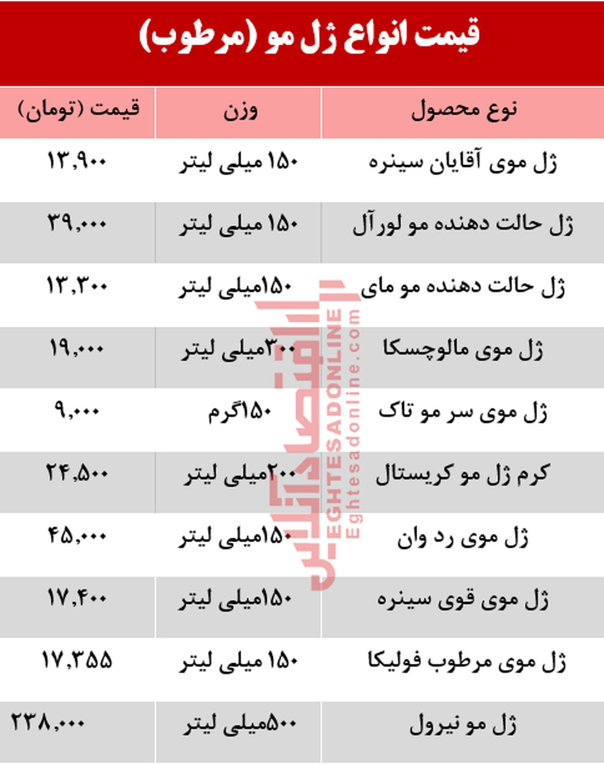 قیمت  انواع ژل مو زنانه و مردانه در بازار +جدول