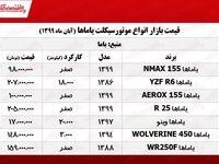 قیمت انواع موتورسیکلت یاماها +جدول
