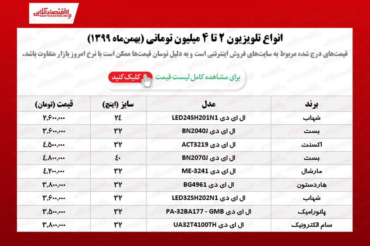 تلویزیون ارزان قیمت +جدول /۱۸بهمنماه