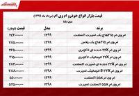 قیمت روز خودرو/ مدیران خودرو