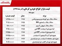 جدیدترین قیمت خودروهای کرهای در تهران +جدول