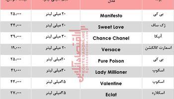 جدیدترین انواع عطر جیبی زنانه چند؟ +جدول