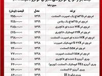 قیمت خودروهای مدیرانخودرو +جدول