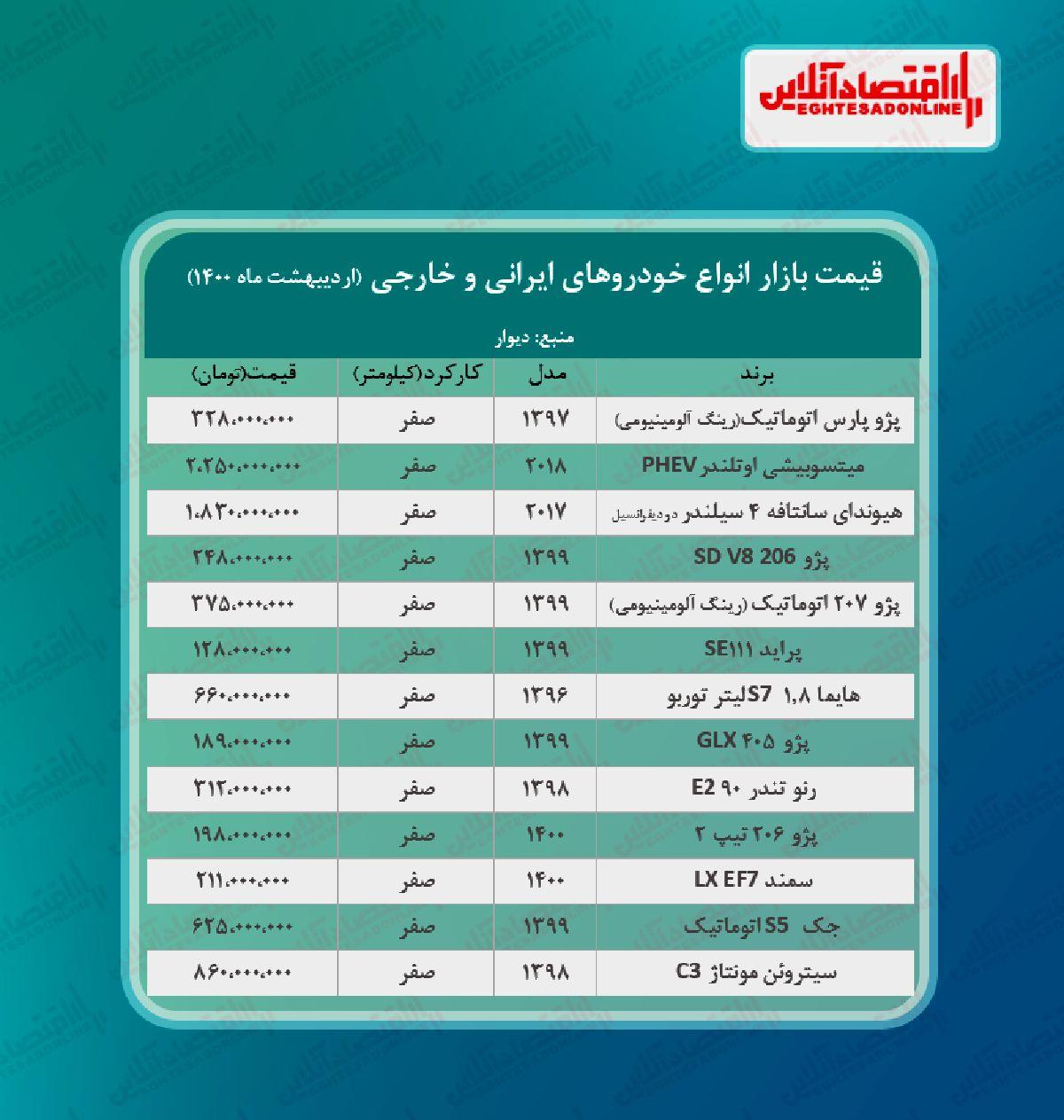 قیمت خودرو امروز ۱۴۰۰/۲/۲۷