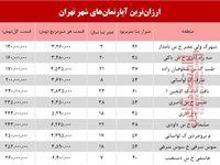 ارزانترین آپارتمانهای فروخته شده در تیر98+جدول