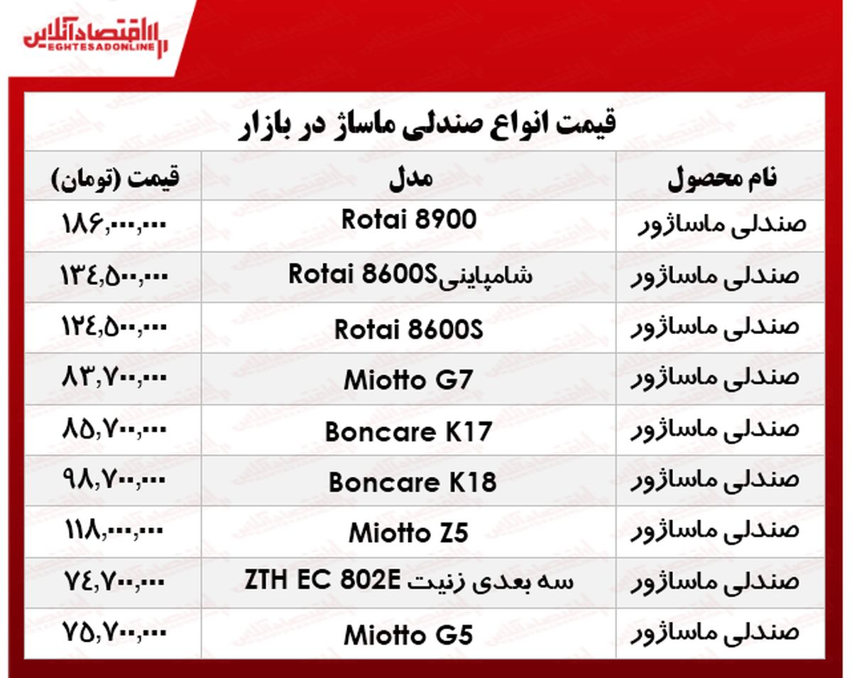 قیمت انواع صندلی ماساژ در بازار؟ +جدول