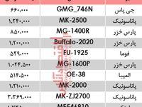 نرخ انواع چرخ گوشت در بازار؟ +جدول