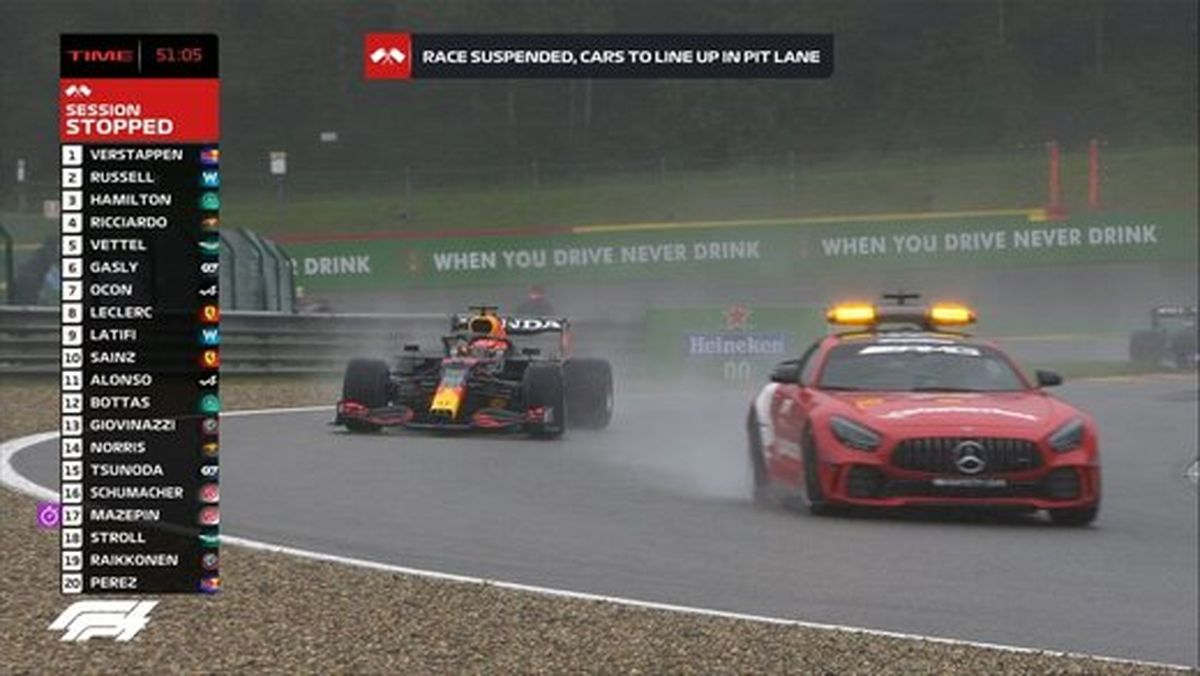 پایان عجیبترین مسابقه تاریخ فرمول یک
