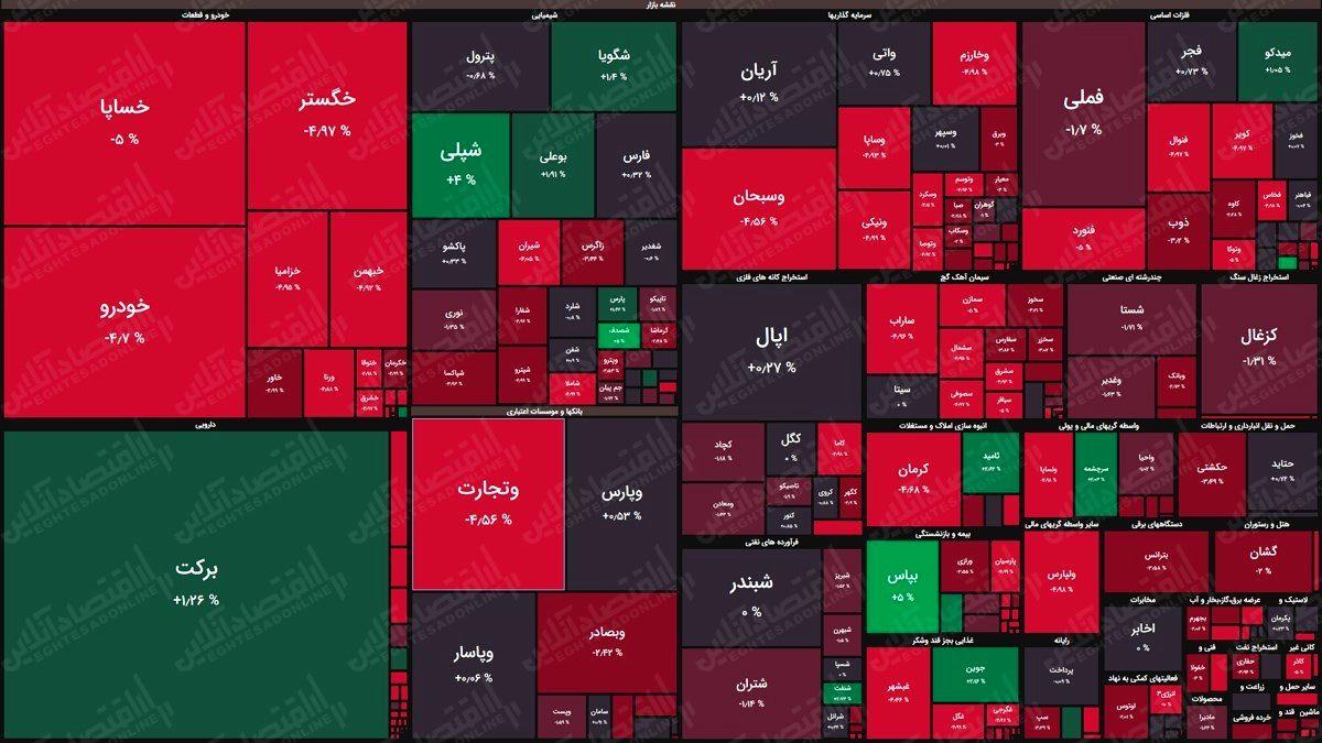 نقشه بورس (۲۹اردیبهشت) / افت سه هزار واحدی شاخص کل