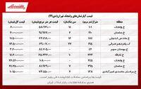 آپارتمانهای ولنجک تهران چند؟