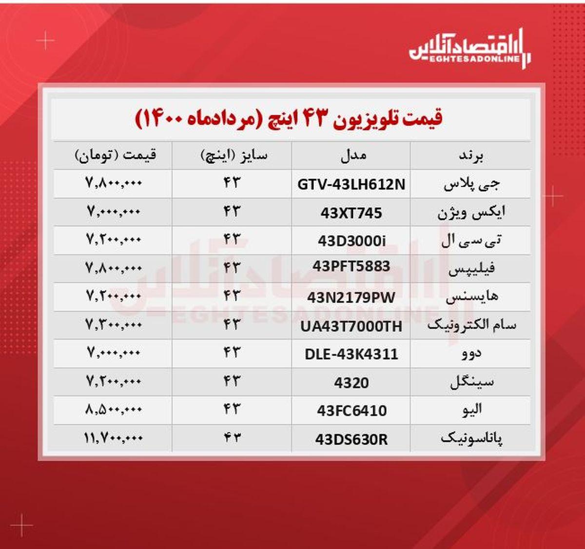 قیمت انواع تلویزیون های ۴۳اینچ + جدول /۲۶مردادماه