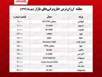 قیمت انواع جاروبرقی ارزان +جدول