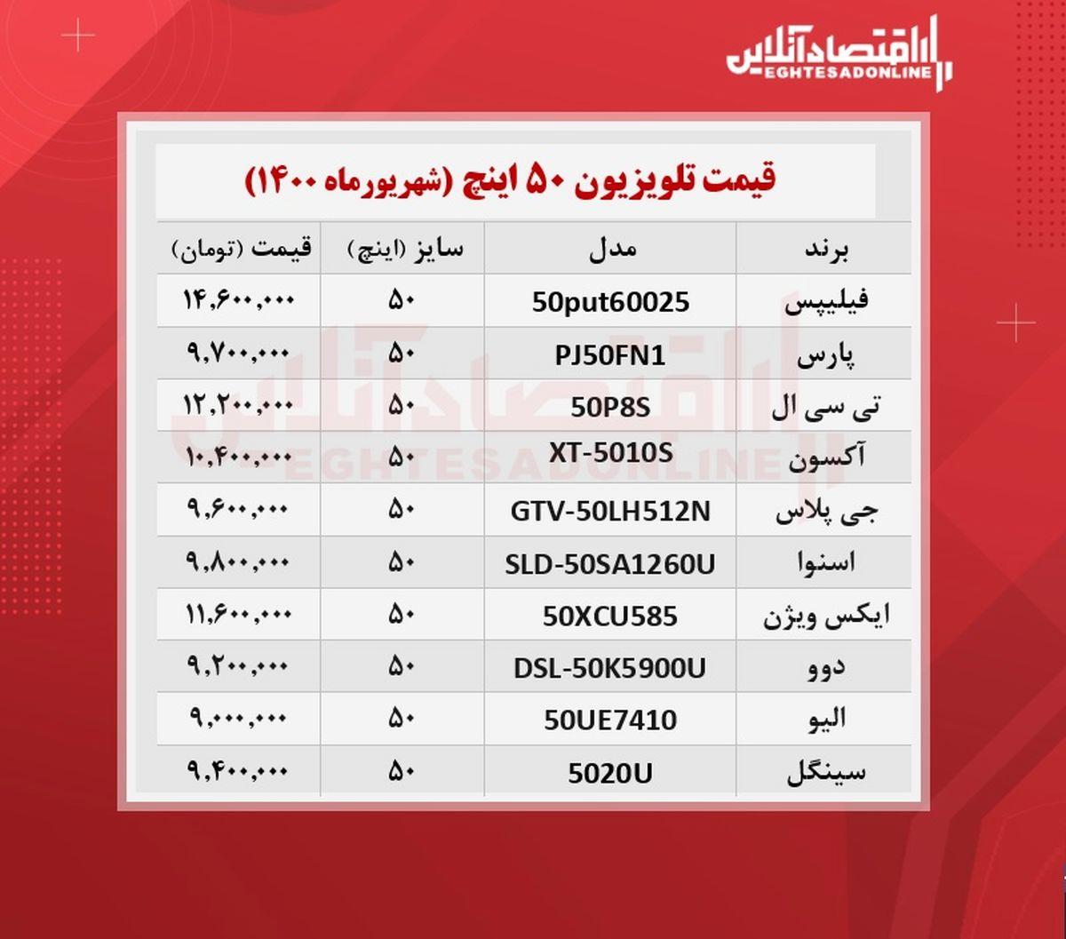 قیمت تلویزیون ۵۰اینچ /۲۳شهریورماه